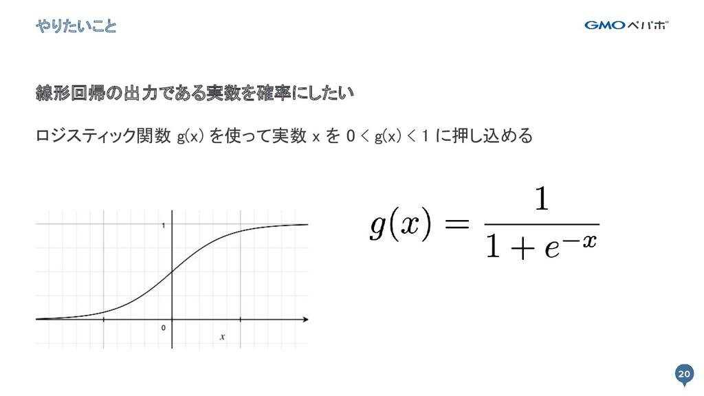 20 やりたいこと 20 線形回帰の出力である実数を確率にしたい  ロジスティック関数 g...