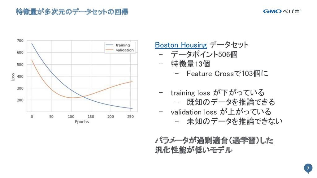 7 特徴量が多次元のデータセットの回帰 7 Boston Housing データセット - ...