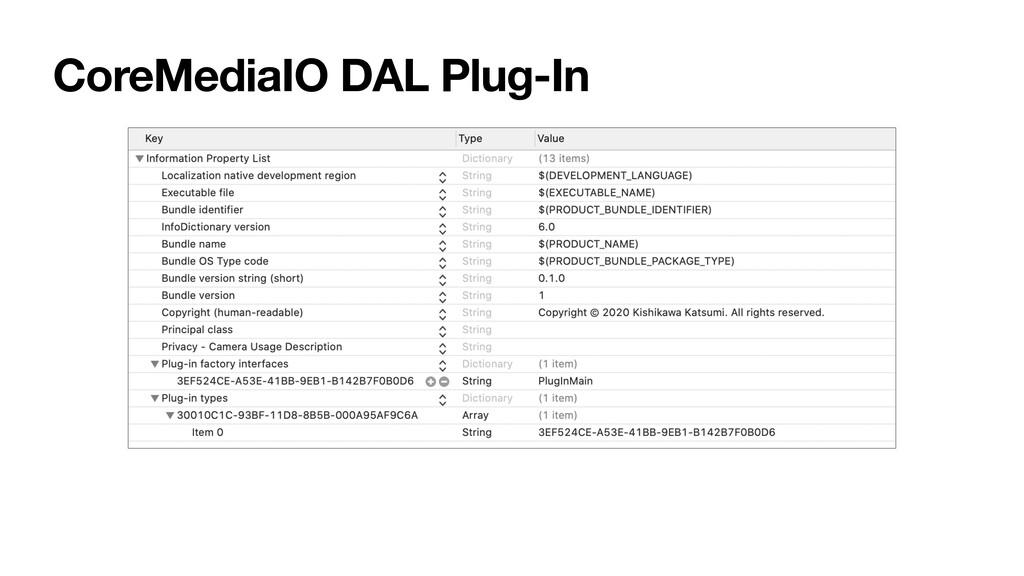 CoreMediaIO DAL Plug-In