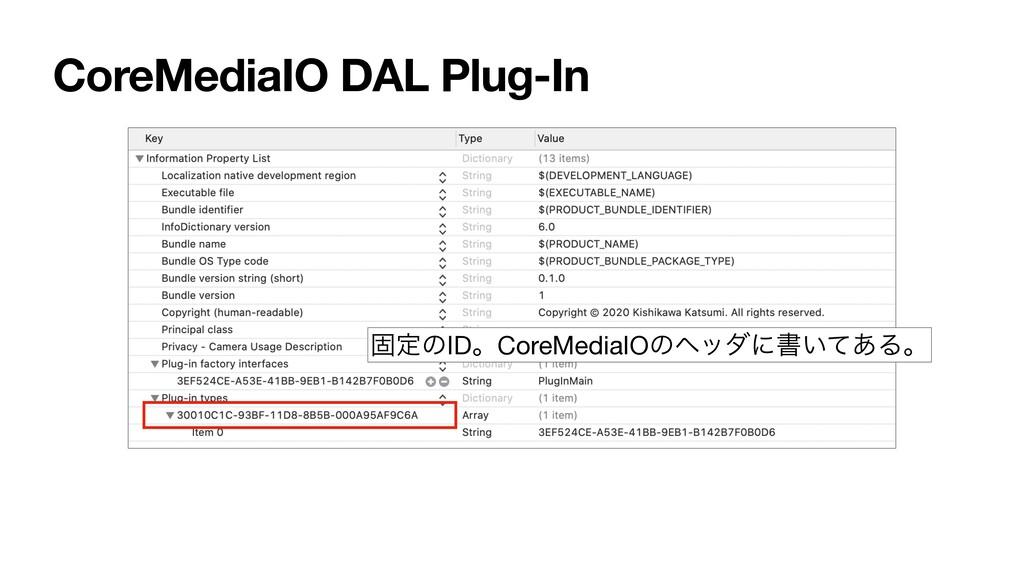 CoreMediaIO DAL Plug-In ݻఆͷIDɻCoreMediaIOͷϔομʹॻ...