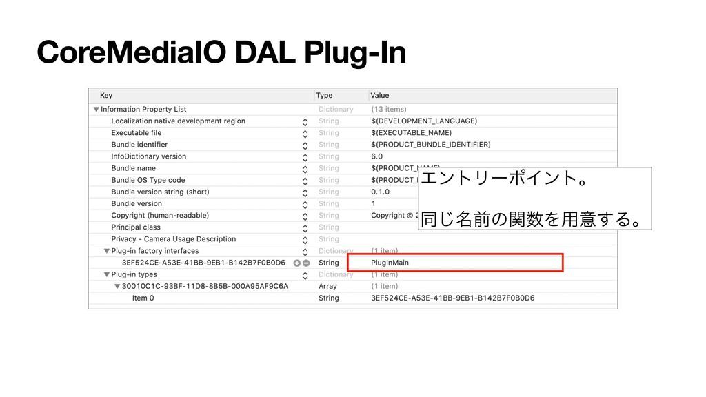 CoreMediaIO DAL Plug-In ΤϯτϦʔϙΠϯτɻ  ಉ໊͡લͷؔΛ༻ҙ͢...