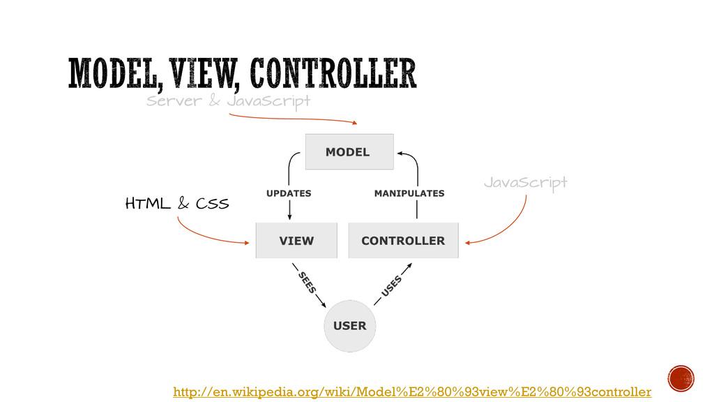 http://en.wikipedia.org/wiki/Model%E2%80%93view...