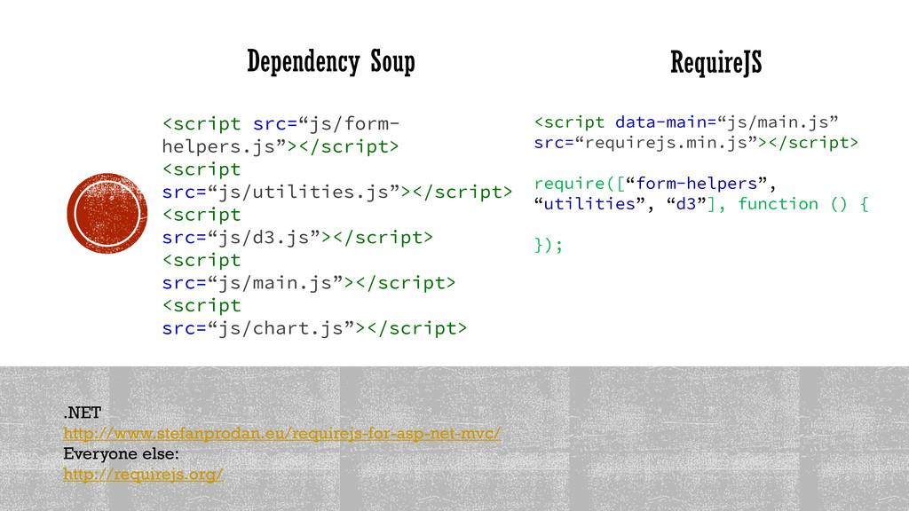 Dependency Soup RequireJS .NET http://www.stefa...