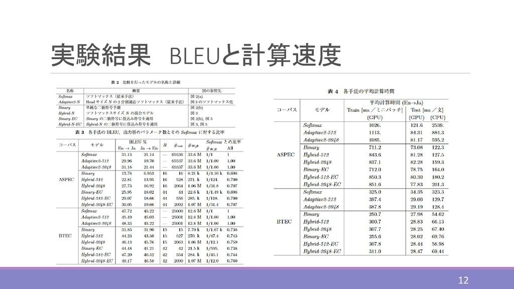 実験結果 BLEUと計算速度 12