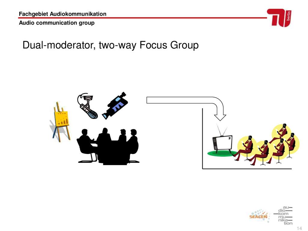 14 Fachgebiet Audiokommunikation Audio communic...