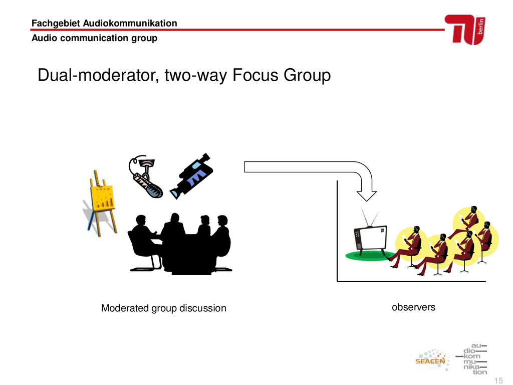 15 Moderated group discussion observers Fachgeb...