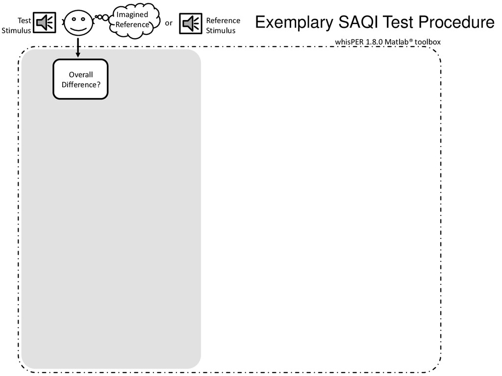 Imagined Reference Test Stimulus Reference Stim...