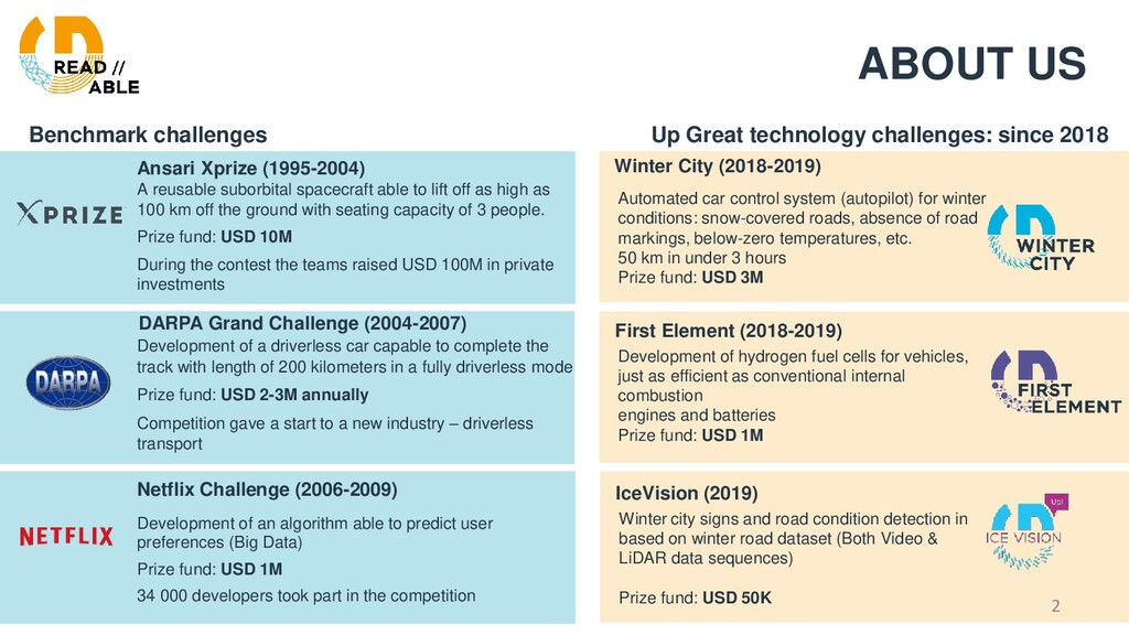 ABOUT US Up Great technology challenges: since ...