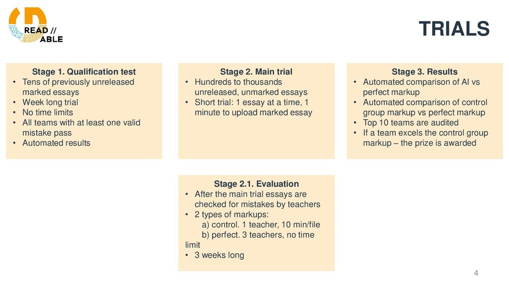 4 TRIALS Stage 1. Qualification test • Tens of ...