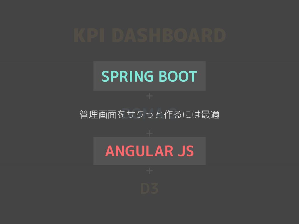 KPI DASHBOARD SPRING BOOT + DOMA 2 + ANGULAR JS...