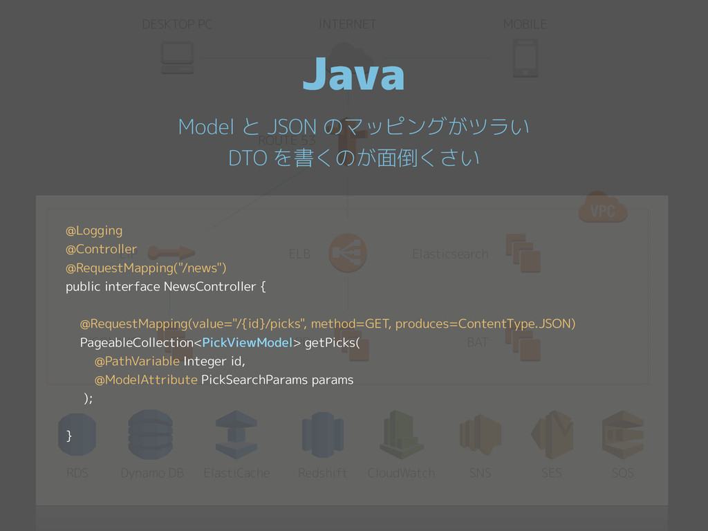 Dynamo DB ElastiCache INTERNET DESKTOP PC MOBIL...
