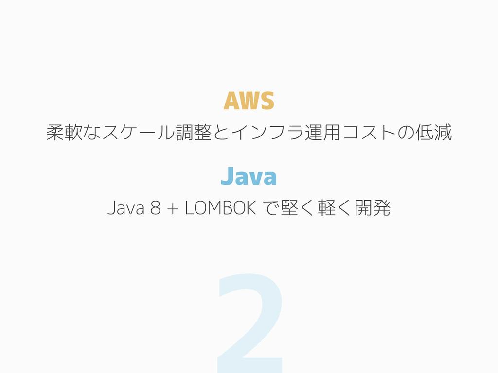 AWS 柔軟なスケール調整とインフラ運用コストの低減 Java Java 8 + LOMBOK...