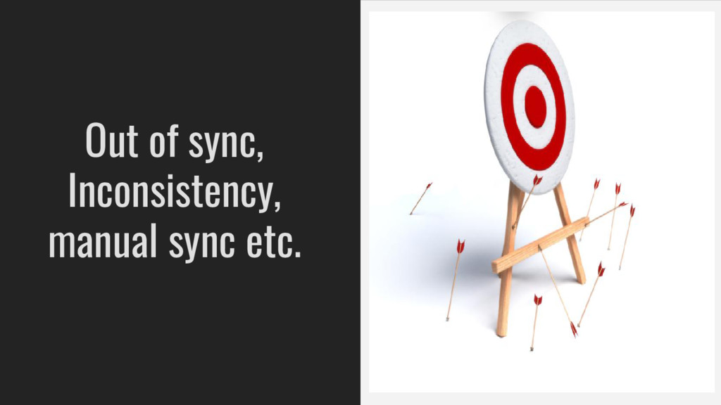Out of sync, Inconsistency, manual sync etc.