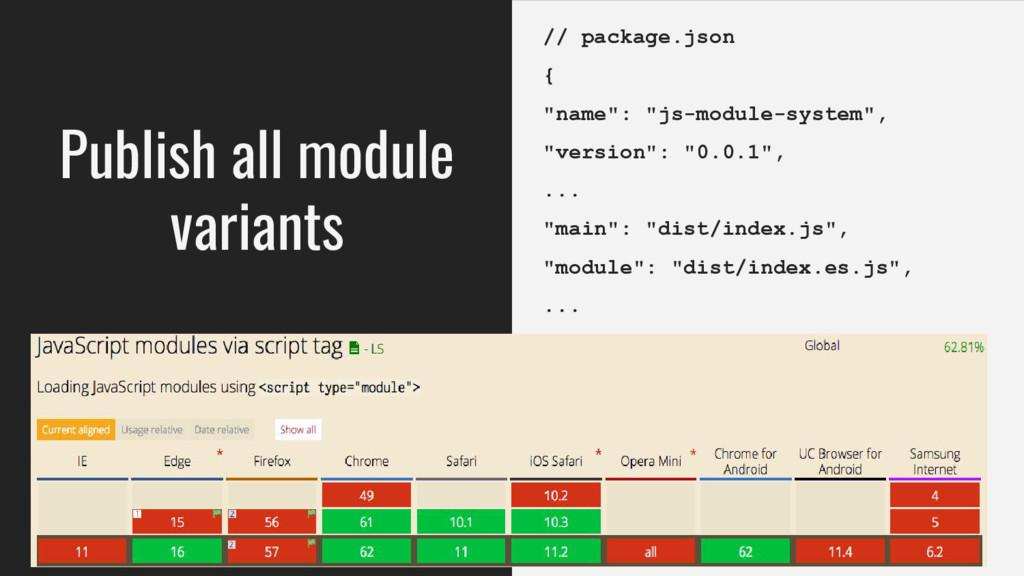 "Publish all module variants // package.json { ""..."