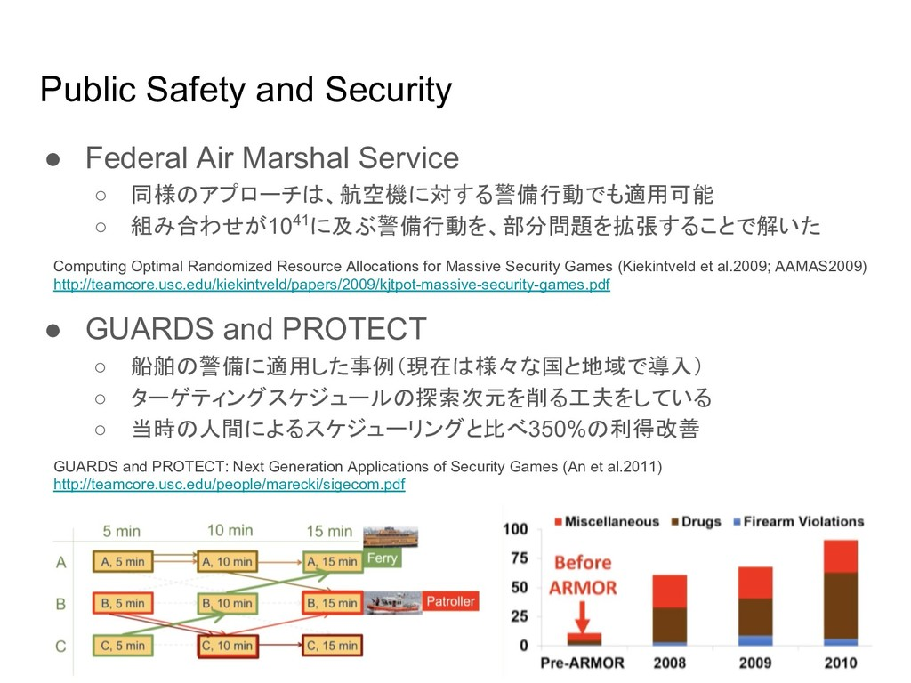 Public Safety and Security Computing Optimal Ra...