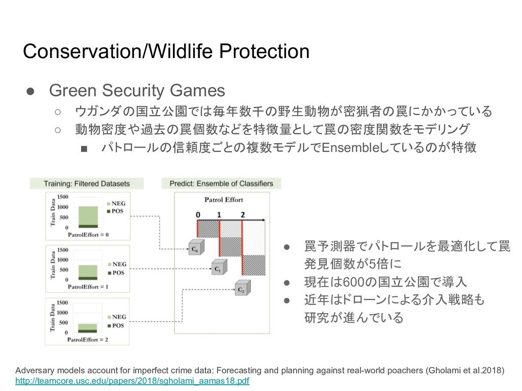 Conservation/Wildlife Protection Adversary mode...