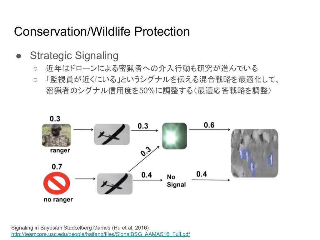 Conservation/Wildlife Protection Signaling in B...