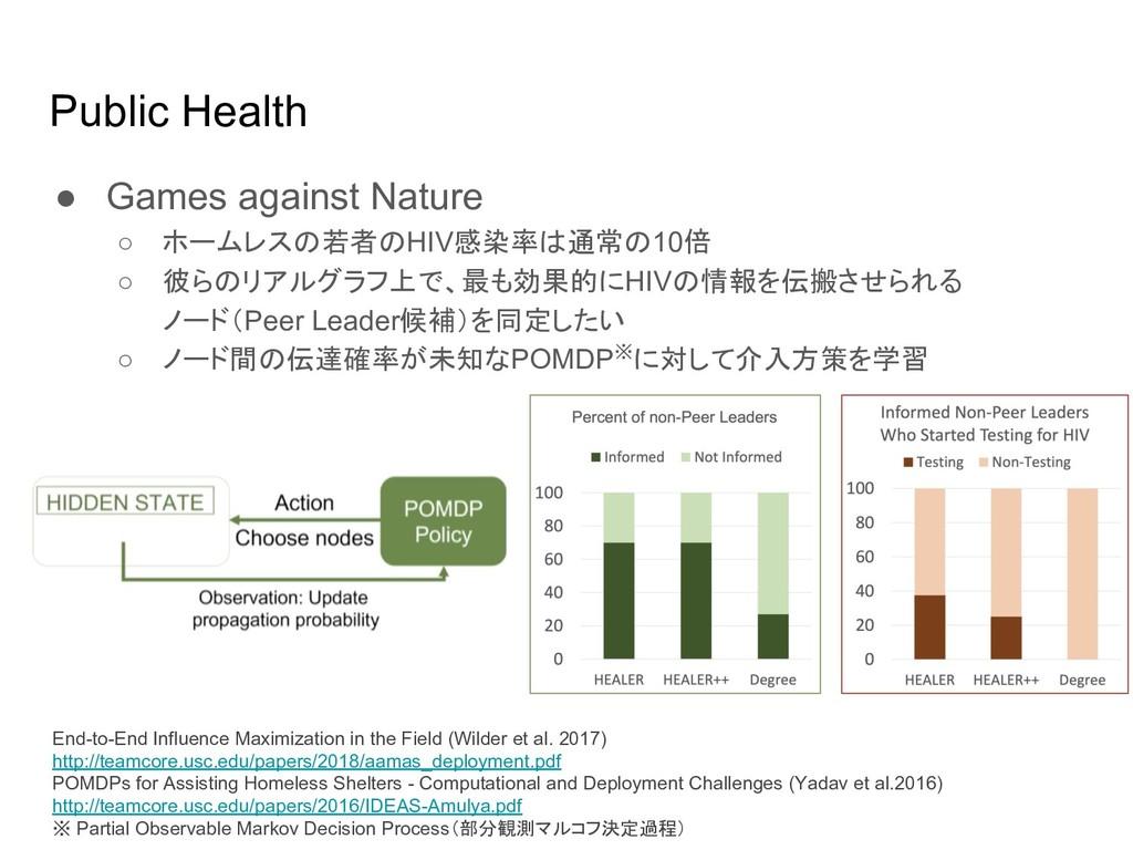 Public Health ● Games against Nature ○ ホームレス 若者...