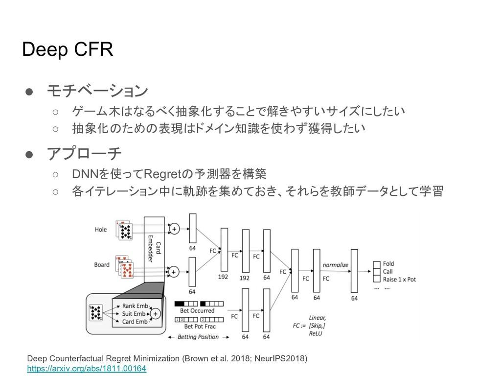 Deep CFR ● モチベーション ○ ゲーム木 なるべく抽象化することで解きやすいサイズに...