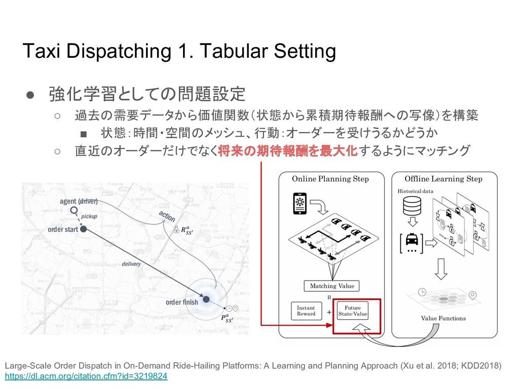 Taxi Dispatching 1. Tabular Setting ● 強化学習として 問...