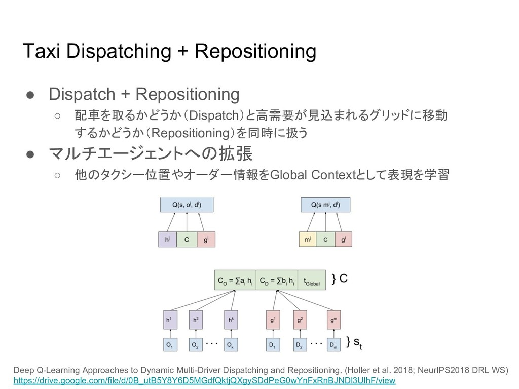 Taxi Dispatching + Repositioning ● Dispatch + R...