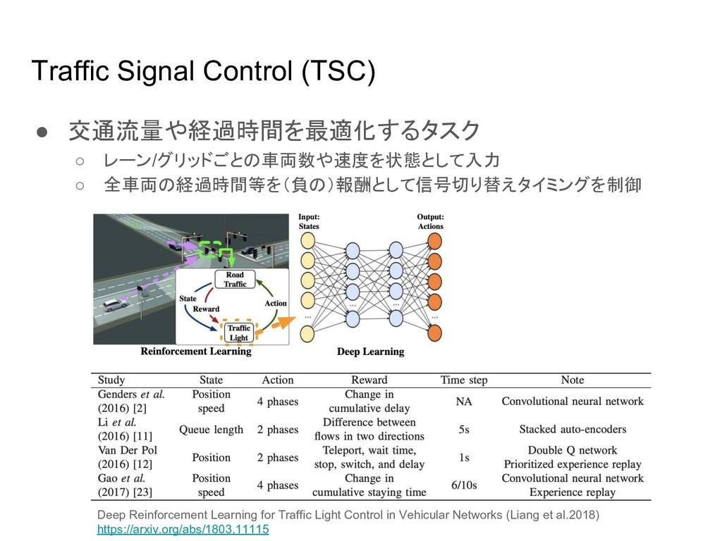 Traffic Signal Control (TSC) ● 交通流量や経過時間を最適化するタ...