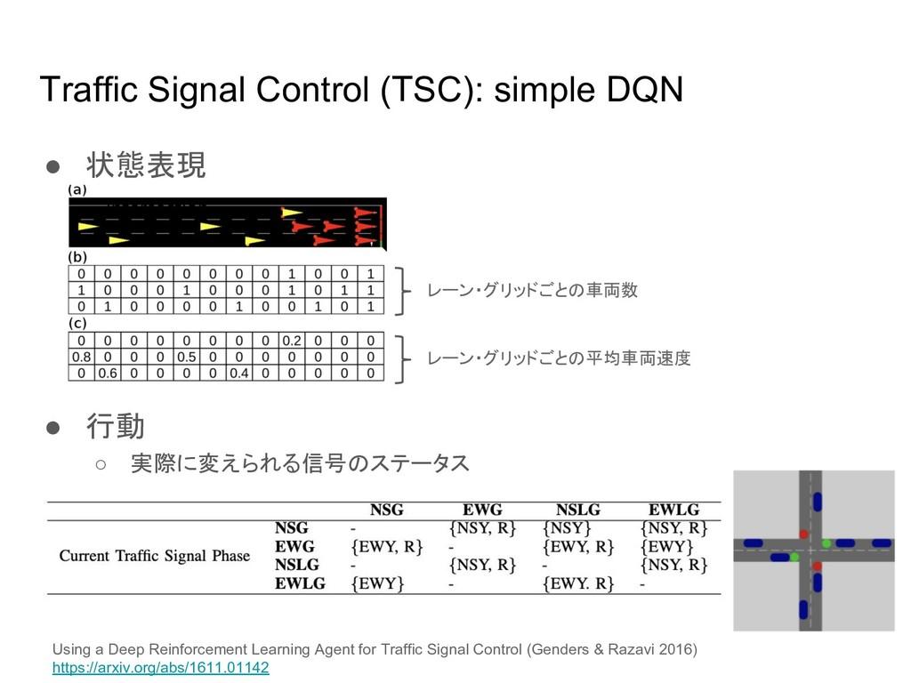 Traffic Signal Control (TSC): simple DQN ● 状態表現...