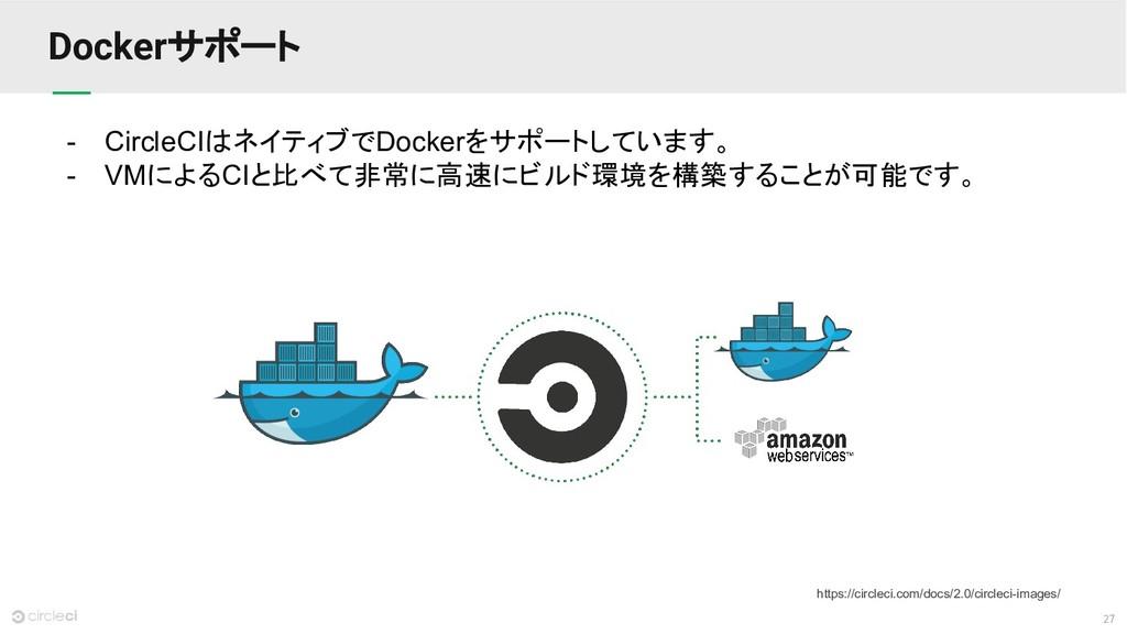 27 Dockerサポート - CircleCIはネイティブでDockerをサポートしています...