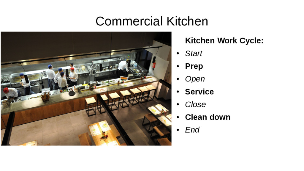 Commercial Kitchen Kitchen Work Cycle: ● Start ...