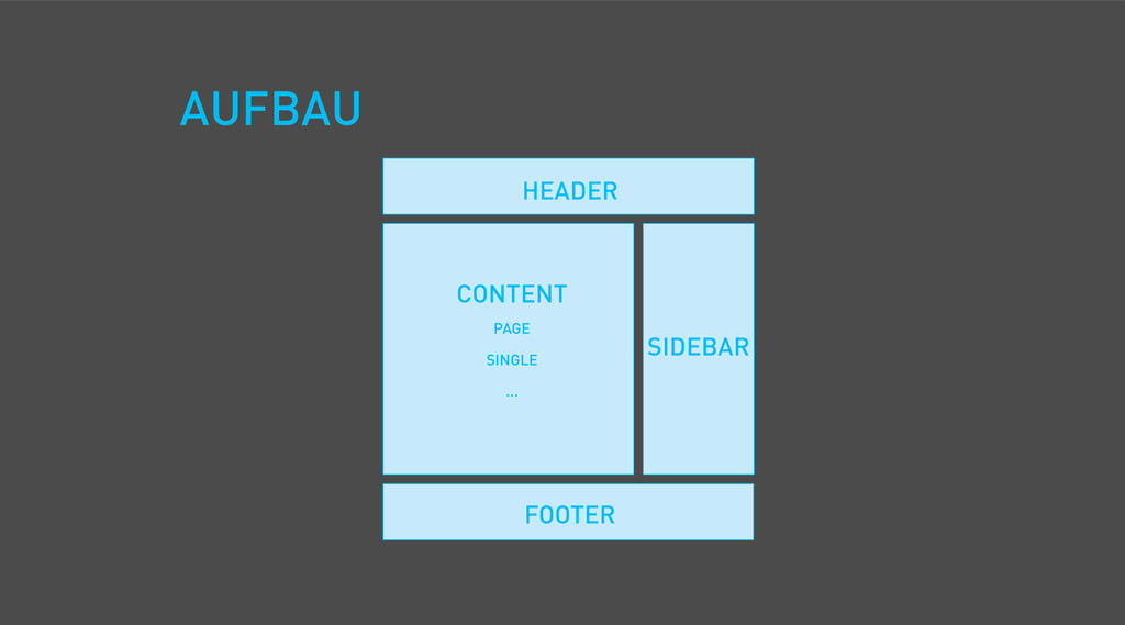 HEADER FOOTER SIDEBAR CONTENT PAGE SINGLE ... A...