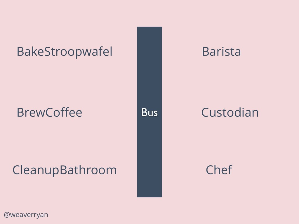 Bus @weaverryan BrewCoffee CleanupBathroom Chef ...