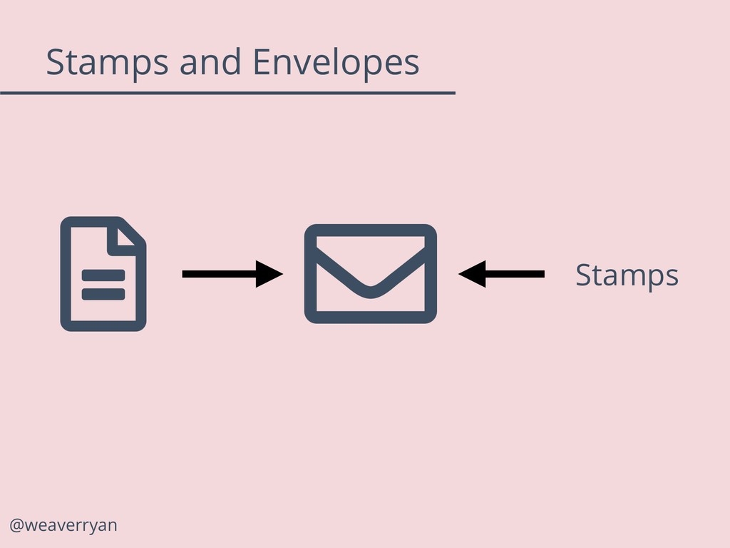 Stamps and Envelopes @weaverryan Stamps