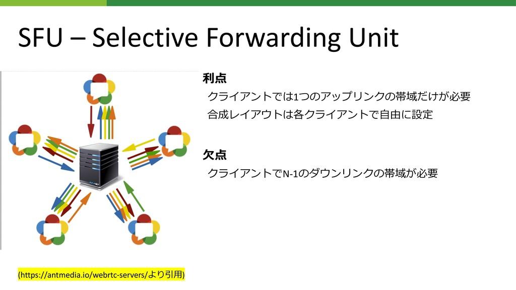 SFU – Selective Forwarding Unit •  1...