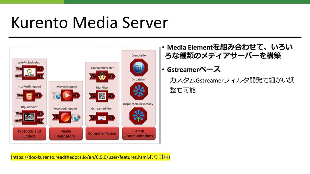 Kurento Media Server • Media Element  ...