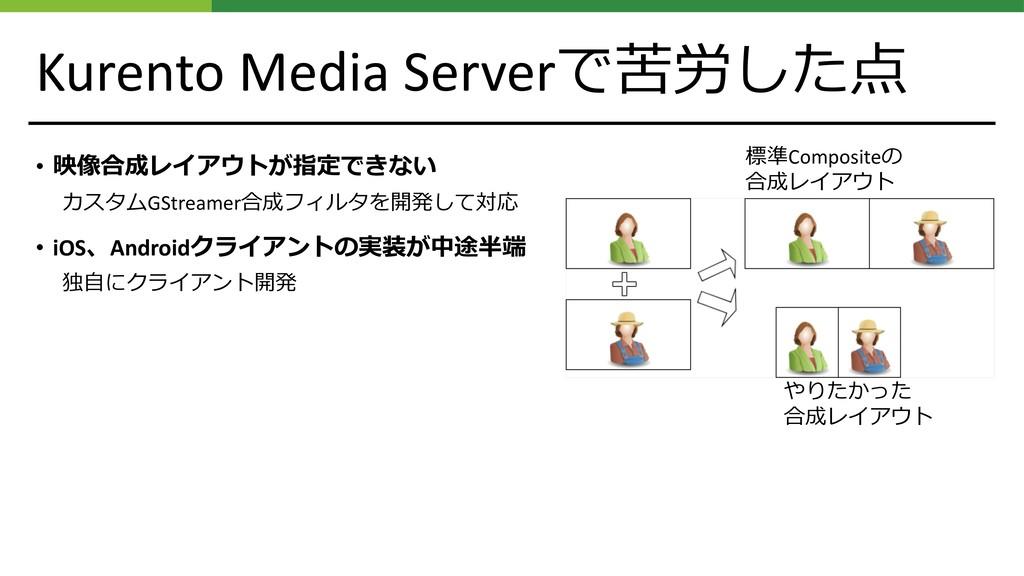 Kurento Media Server'%! •    ...