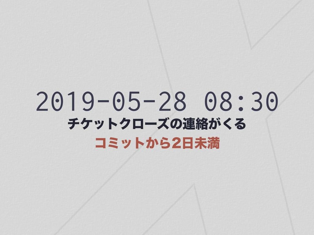 2019-05-28 08:30 νέοτΫϩʔζͷ࿈བྷ͕͘Δ ίϛοτ͔Βະຬ