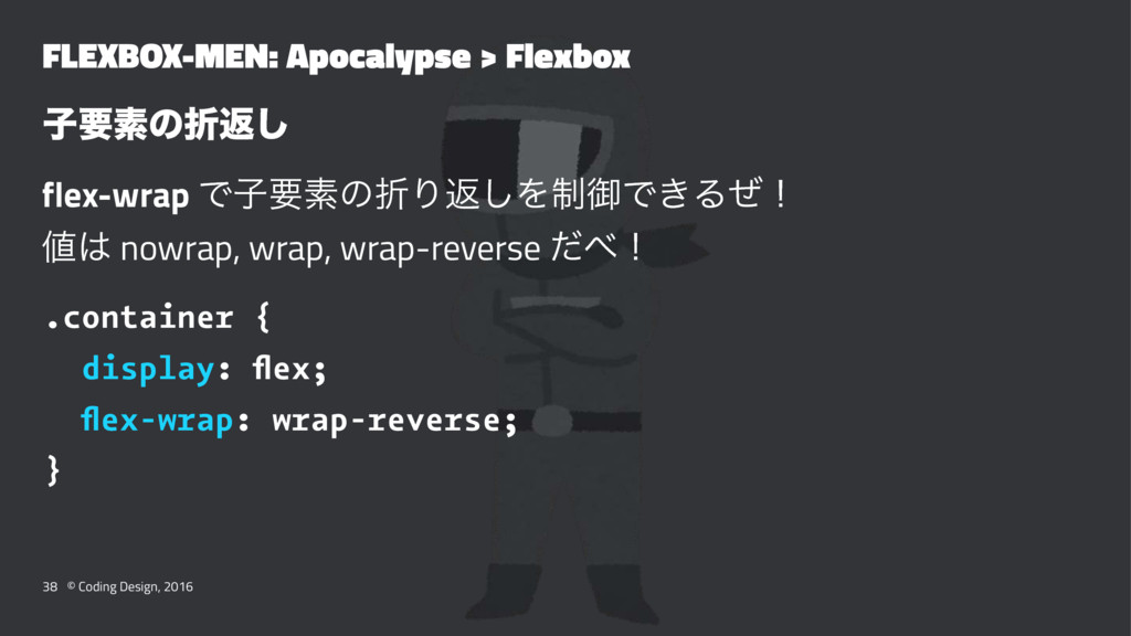 FLEXBOX-MEN: Apocalypse > Flexbox ࢠཁૉͷંฦ͠ flex-...