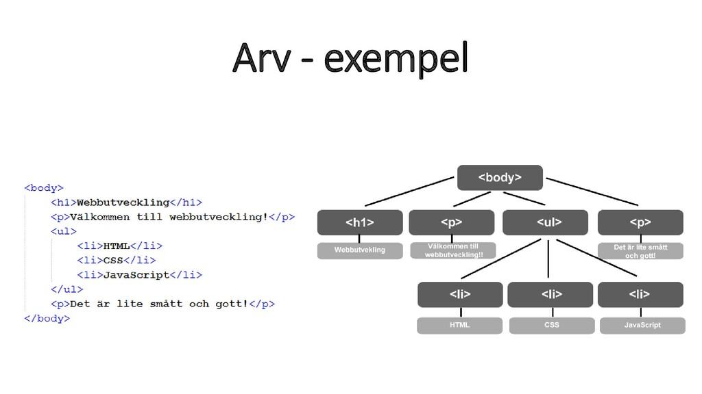 Arv - exempel