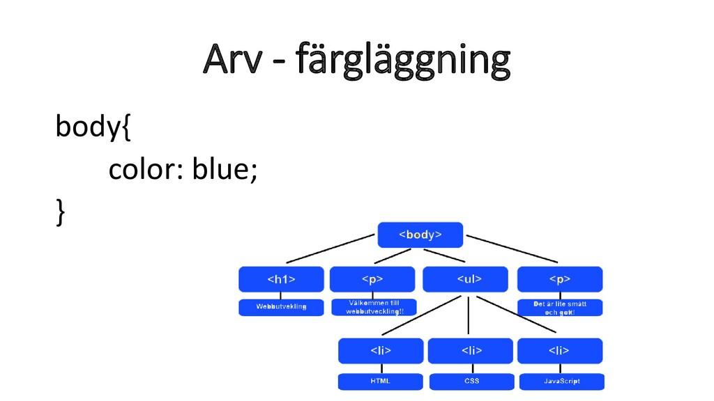 Arv - färgläggning body{ color: blue; }