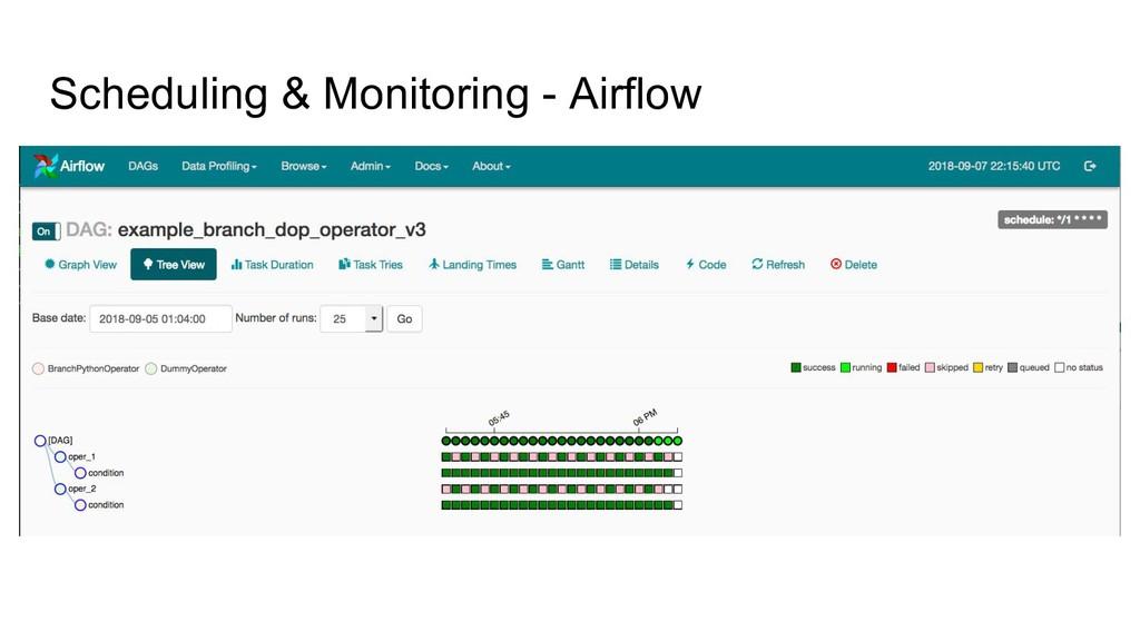 Scheduling & Monitoring - Airflow