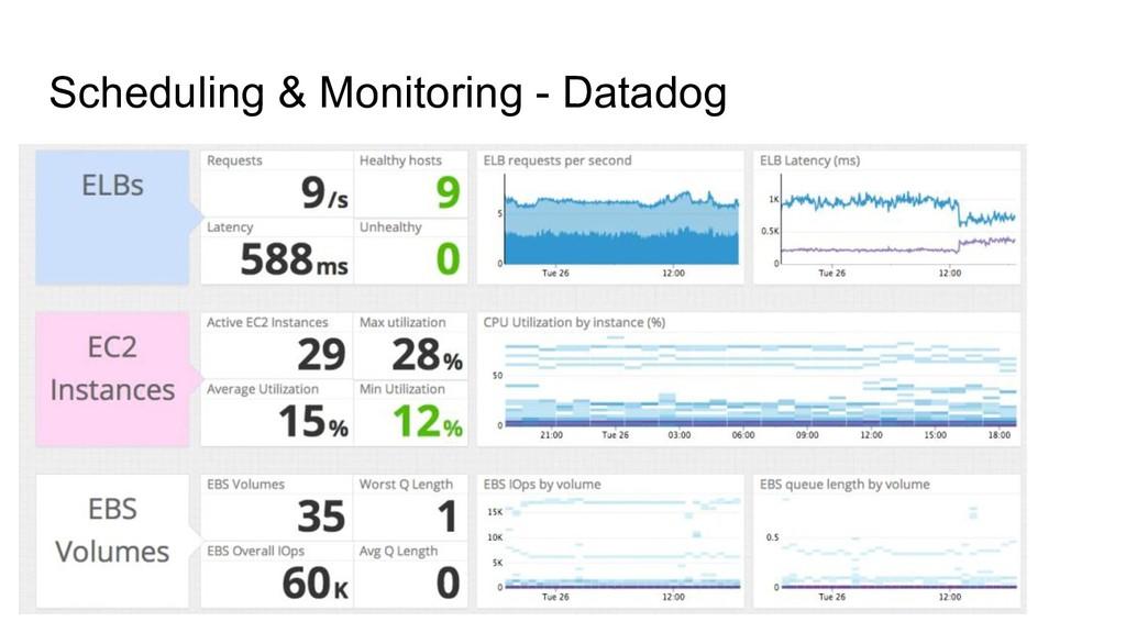 Scheduling & Monitoring - Datadog