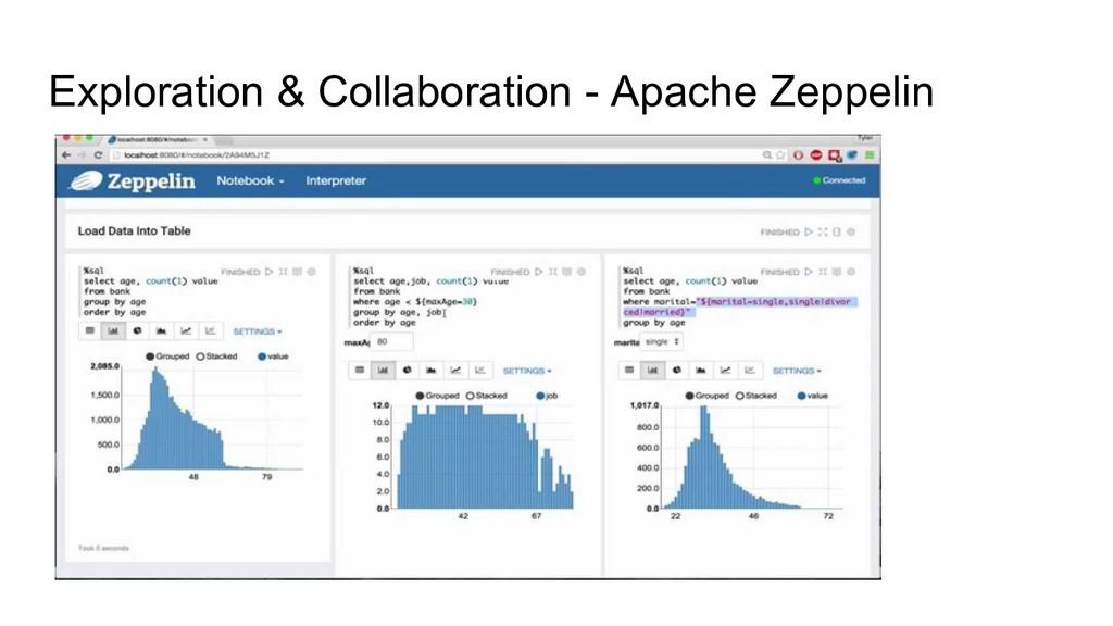 Exploration & Collaboration - Apache Zeppelin