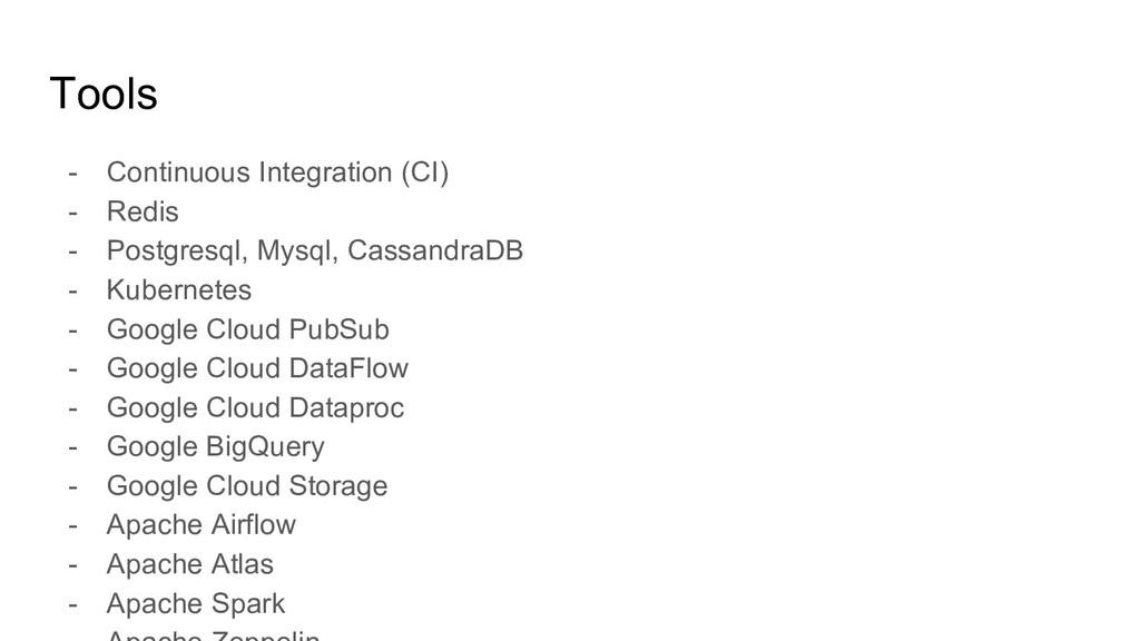Tools - Continuous Integration (CI) - Redis - P...
