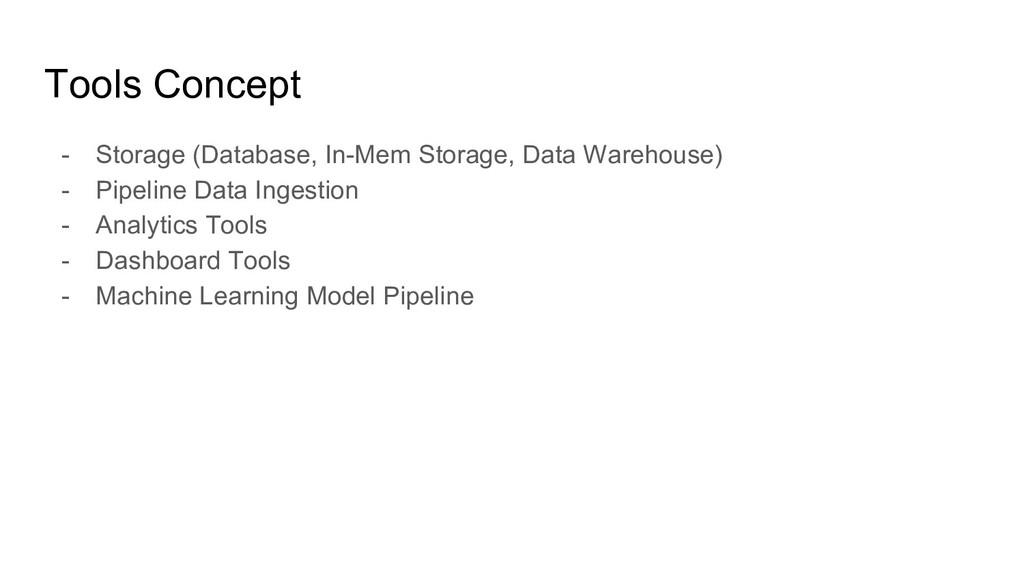 Tools Concept - Storage (Database, In-Mem Stora...
