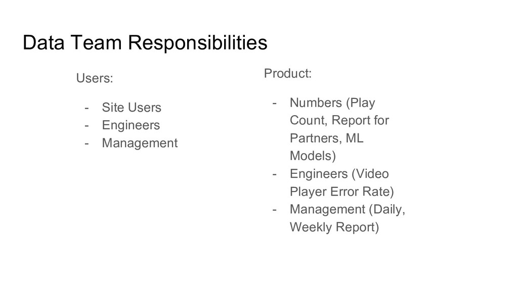 Data Team Responsibilities Users: - Site Users ...