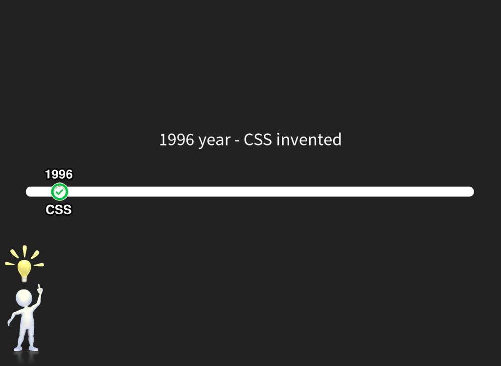1996 year - CSS invented
