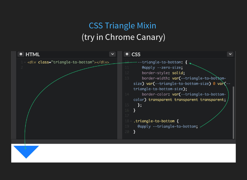 (try in Chrome Canary) CSS Triangle Mixin