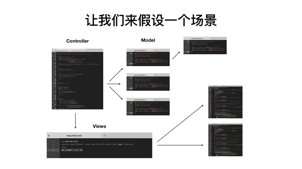 让我们来假设⼀一个场景 Controller Model Views