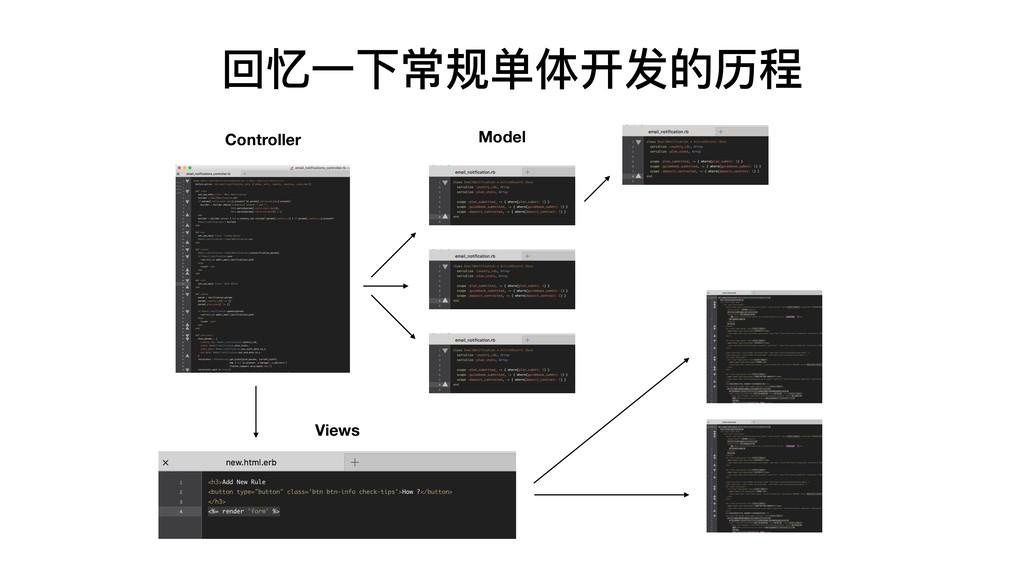 回忆⼀一下常规单体开发的历程 Controller Model Views