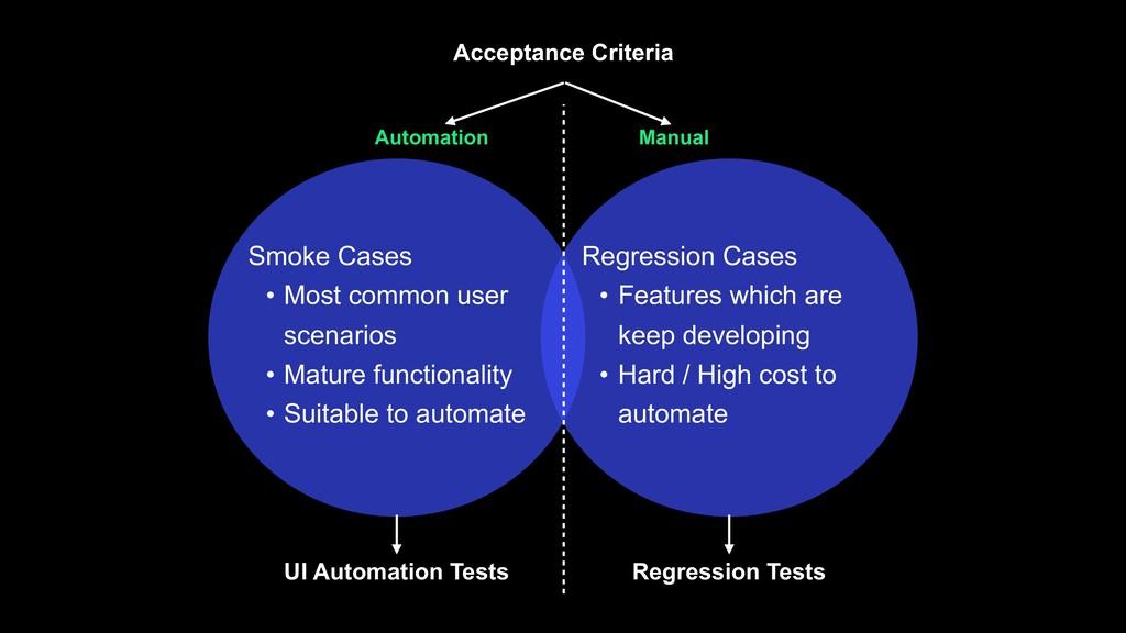 Smoke Cases • Most common user scenarios • Matu...